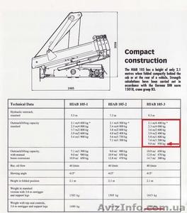 Кран-манипулятор HIAB 105-3  - Изображение #3, Объявление #1621674